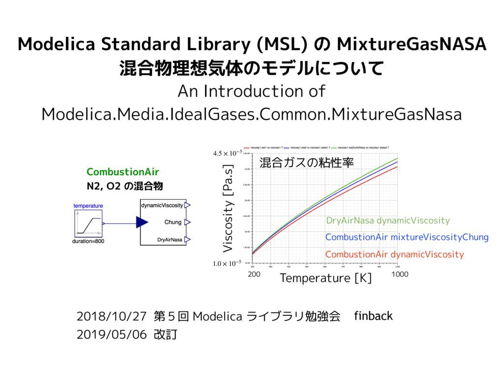 Introduction_MixtureGasNasaのサムネイル