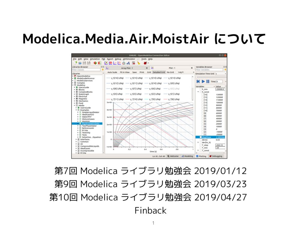 moistair