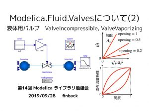 modelica_fluid_valves_2のサムネイル