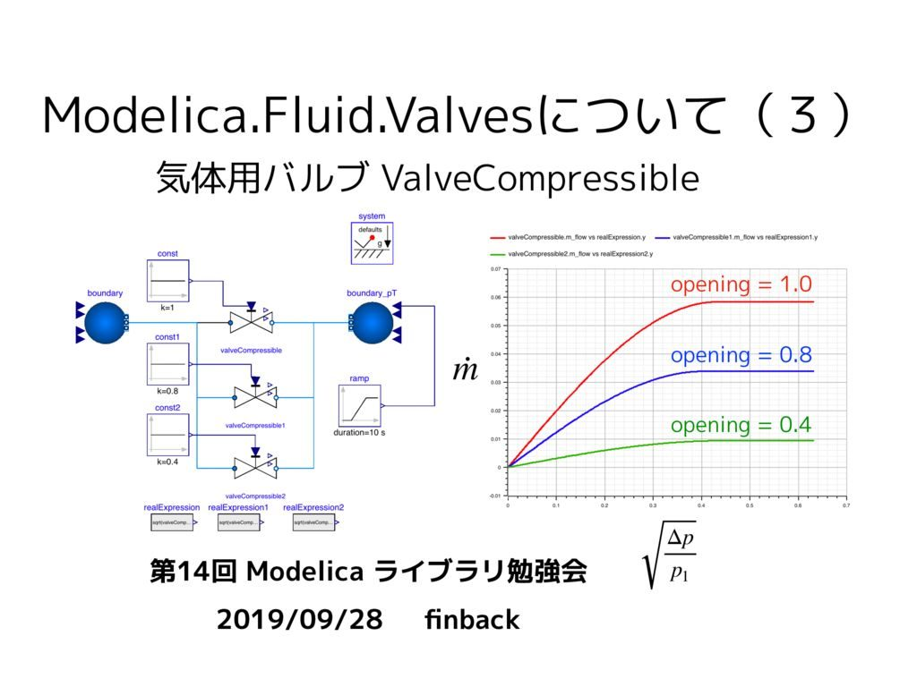 modelica_fluid_valves_3のサムネイル